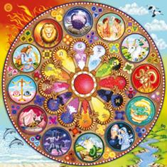 Rencontre compatibilite astrologique